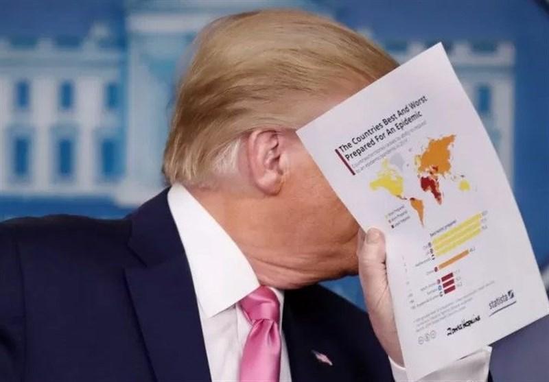 اندیشکده، با شیوع کرونا، ریاست جمهوری ترامپ سرانجام یافته است